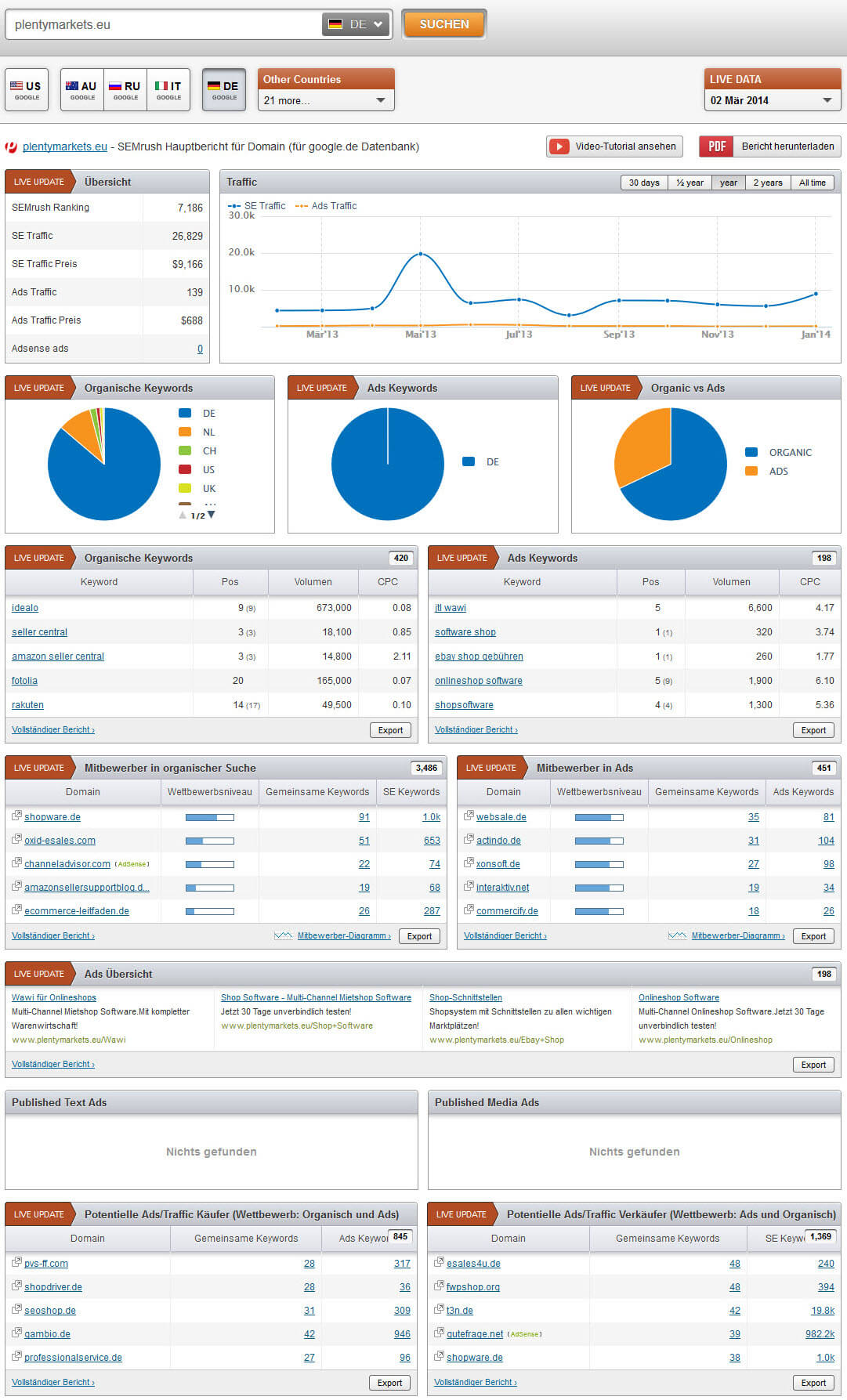 semrush-dashboard-live